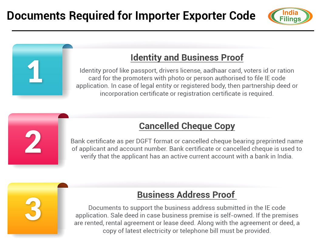 online import export code ie code registration indiafilings