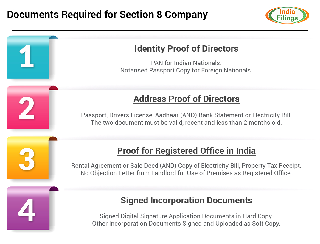 Section 8 Company Registration Expert Support By Indiafilings