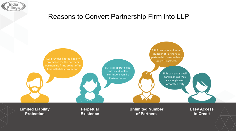 Reasons to Convert Partnership Firm into LLP