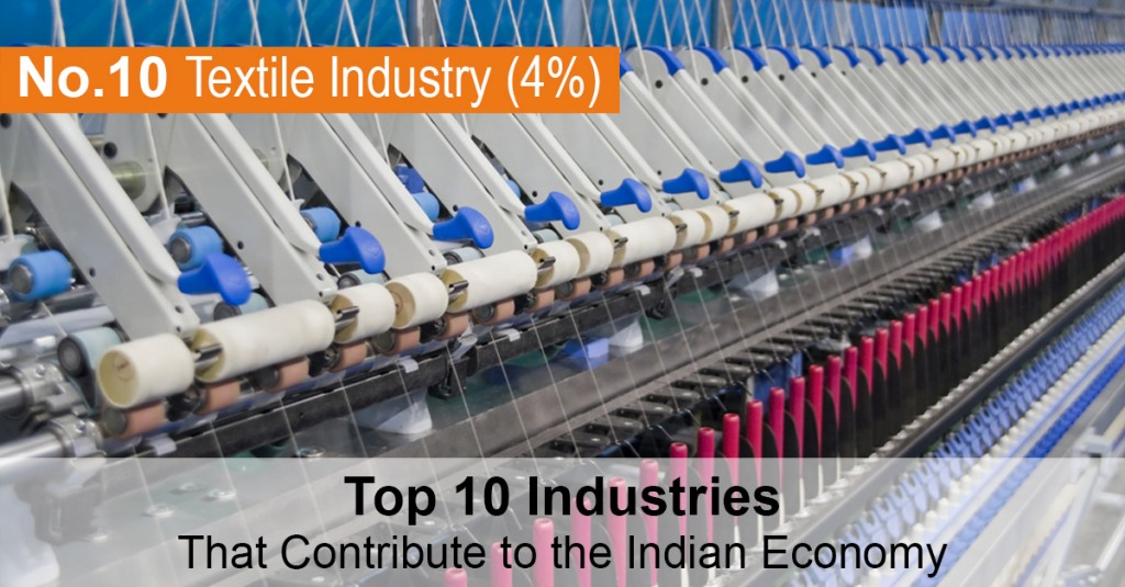 Top 10 Business in India - Textiles