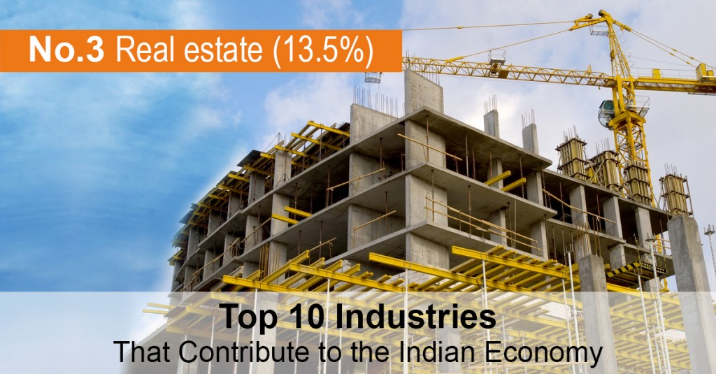 Top 10 Business in India - Real Estate Industry