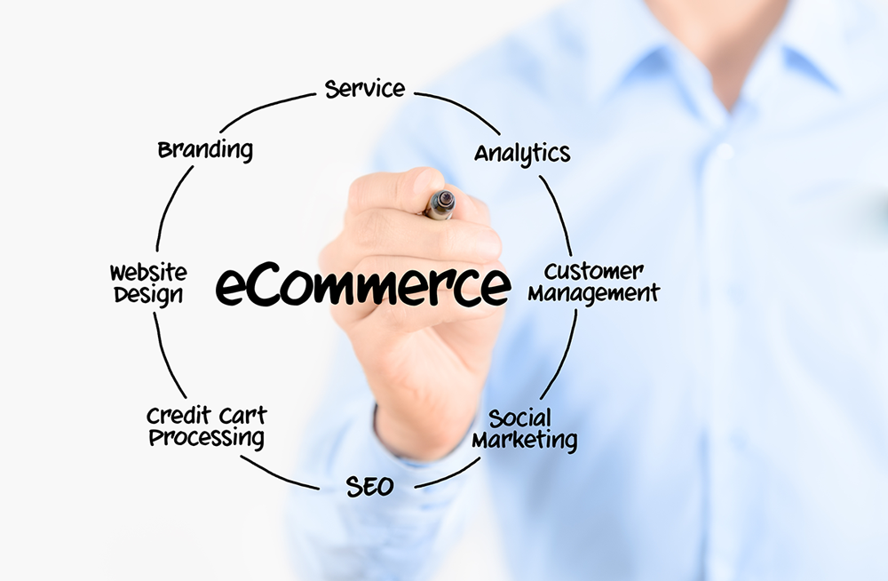 How to start ecommerce business