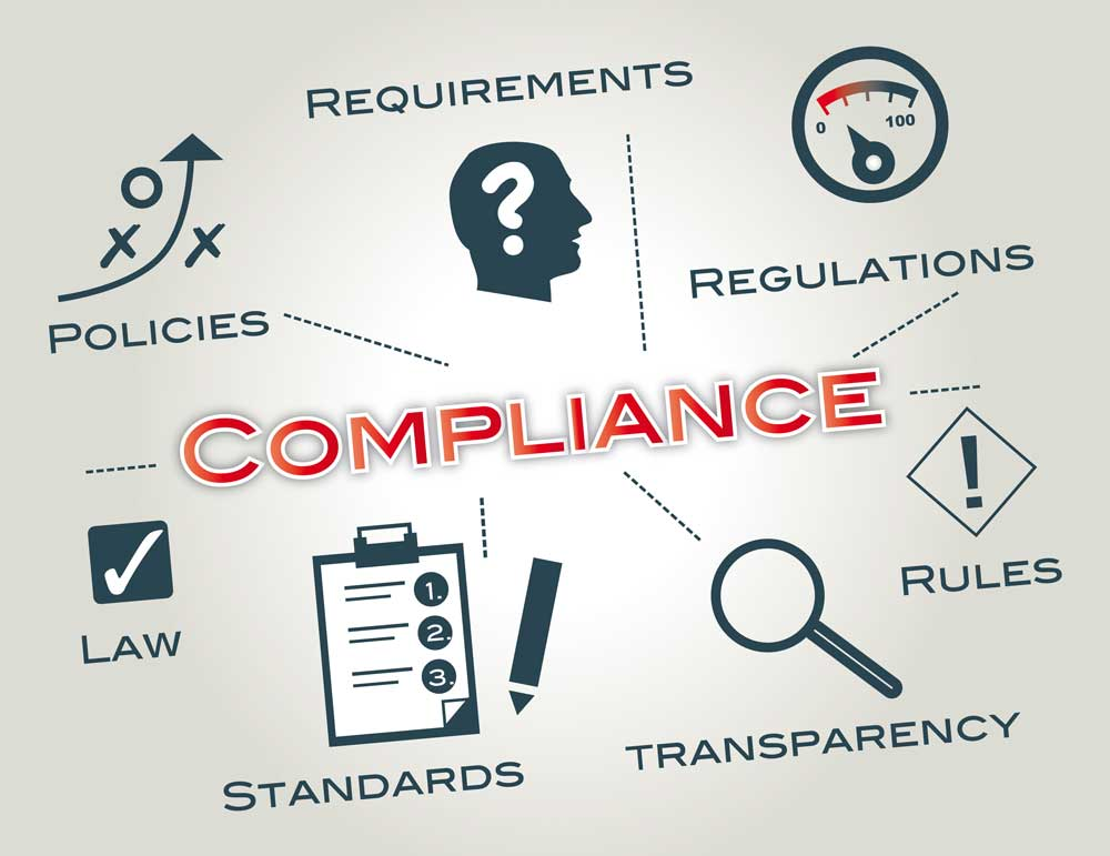 Company-Post-Incorporation-Compliance