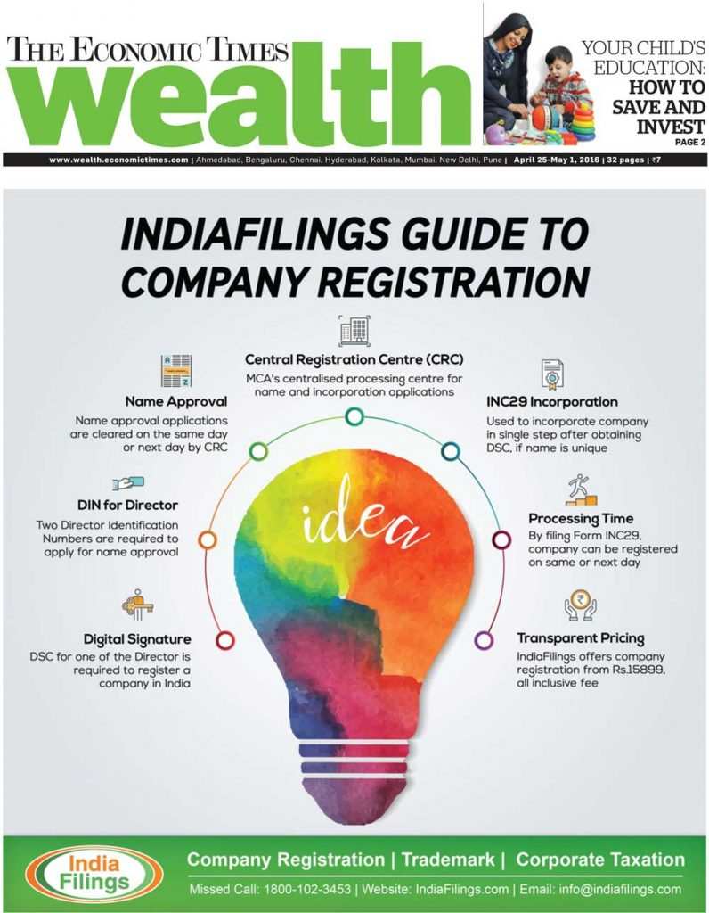Infographic: IndiaFilings Guide to Company Registration