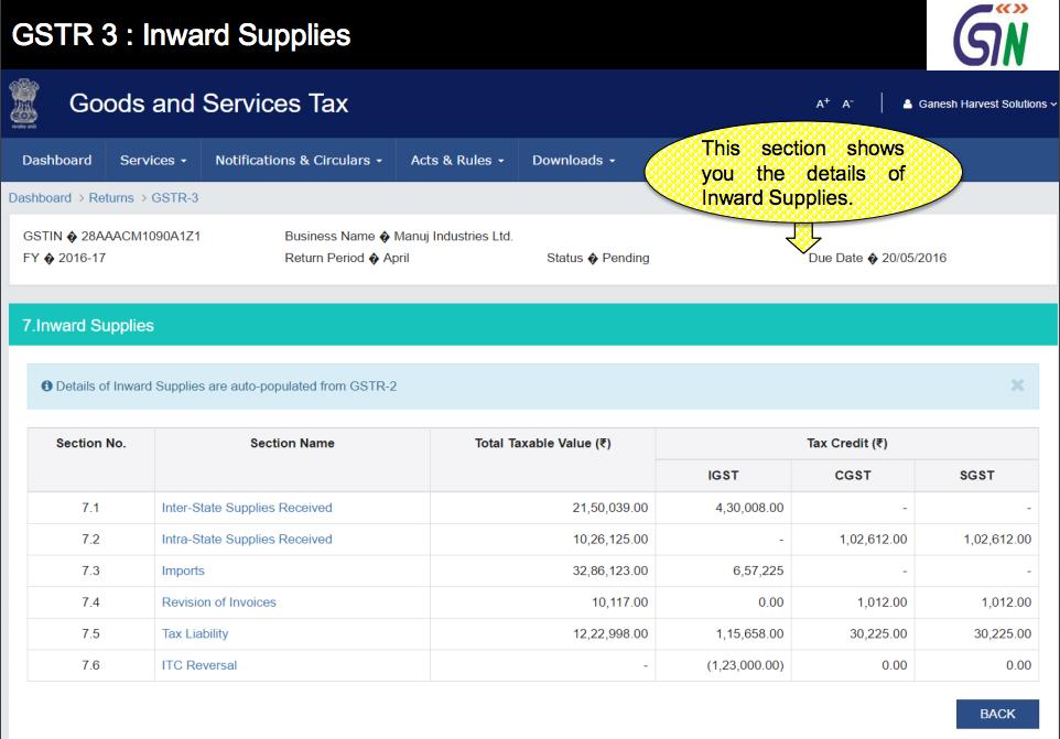 GST Input Tax Credit Summary