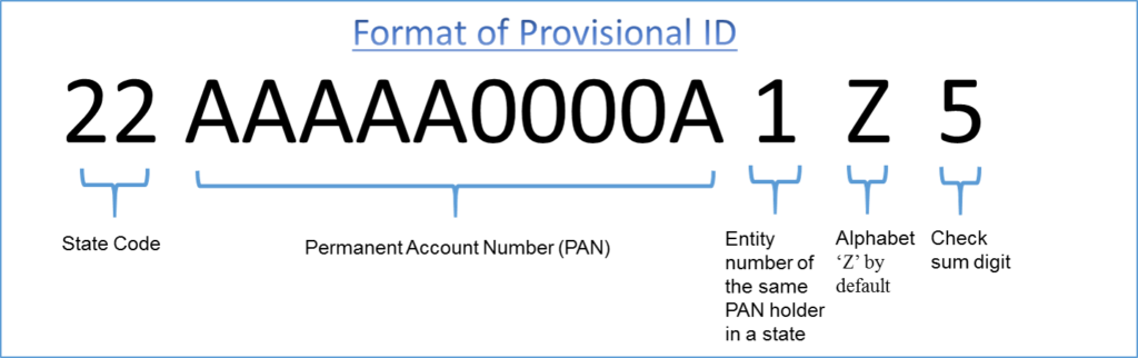 GST Provisional ID Format