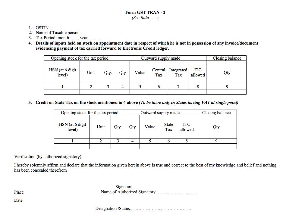 GST TRAN-2 Form