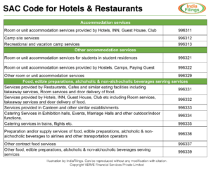 Sac code for hotels and restaurants indiafilings learning centre sac code for hotels and restaurants altavistaventures Images
