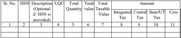 GSTR 1 HSN Summary