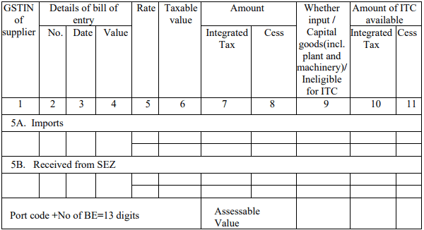GSTR 2 Input of Capital Goods