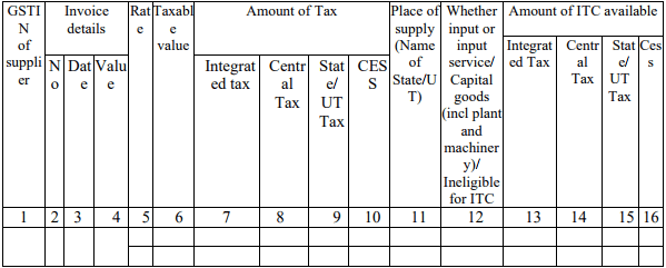 GSTR 2 Inward Supplies from Registered Persons