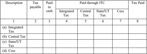 GSTR 3 Tax Payable and Tax Paid