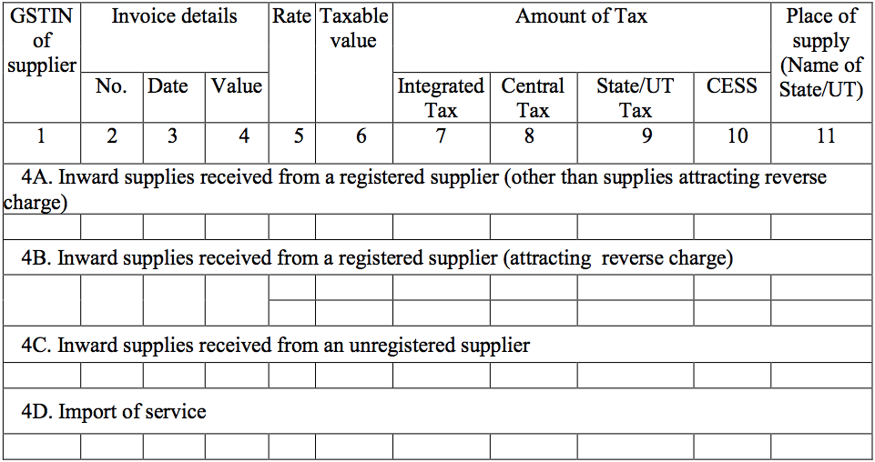GSTR 4 Inward Supplies