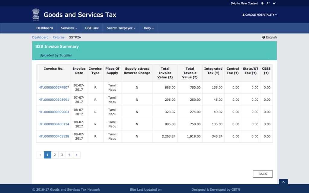 GSTR 2A - Invoice Details