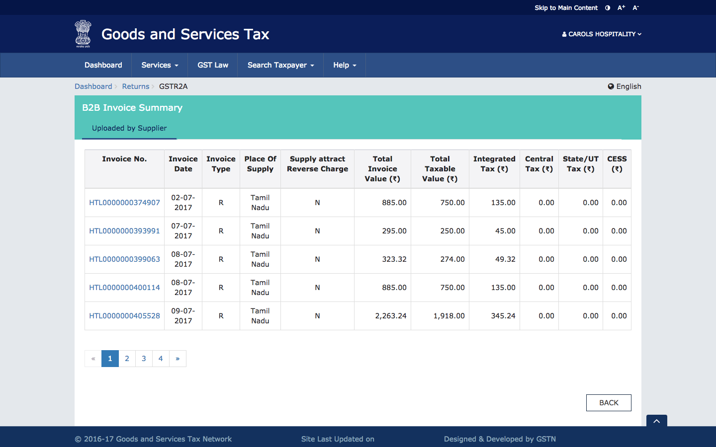 GSTR 2A - Invoice Details - IndiaFilings.com | Learning Center