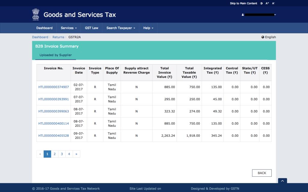 GSTR-2A Invoice Level Detail