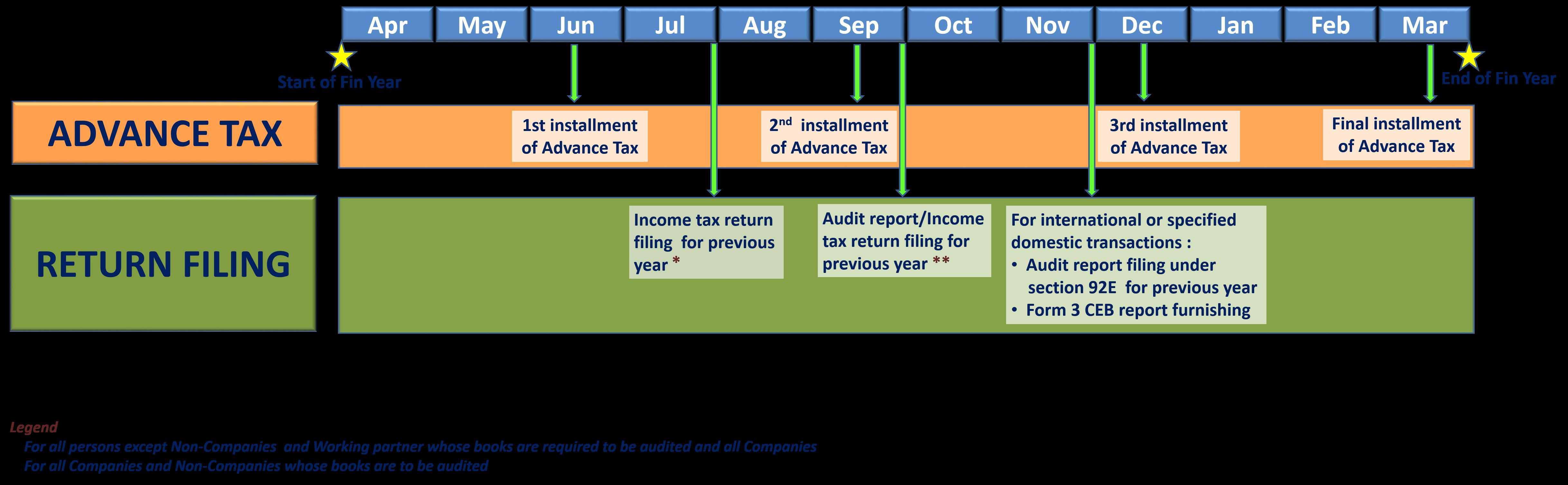 Income-Tax-Calendar