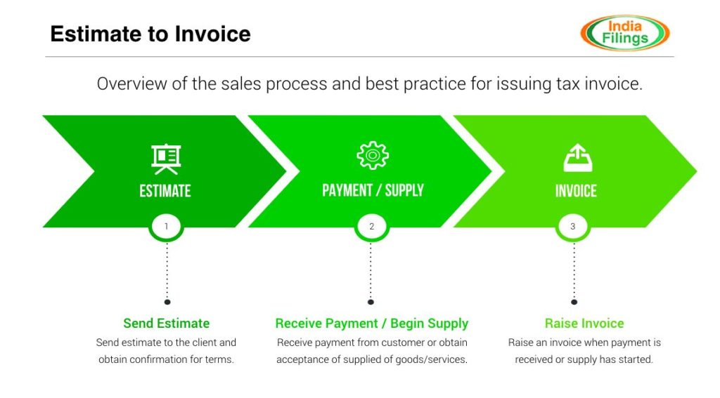 Convert Estimate to Invoice