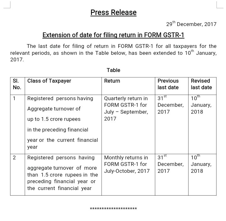 GSTR-1 Due Date Extended January 10th