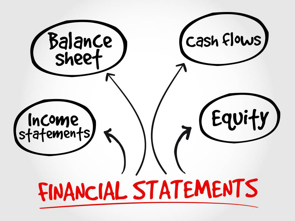 introduction finance This section provides a video lecture and slides that introduces the framework of  financial analysis, the flow model of the economy, the factors that affect financial.
