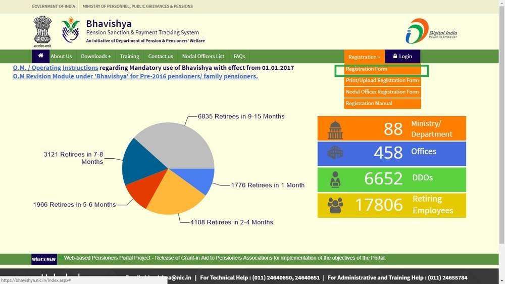 Image 3 Bhavishya