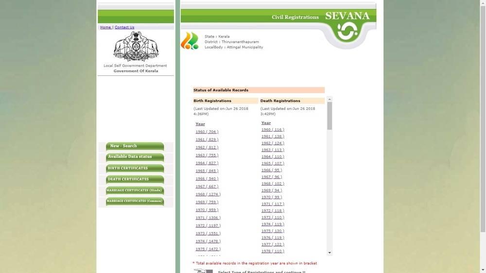Death Certificate in Kerala - Application Procedure