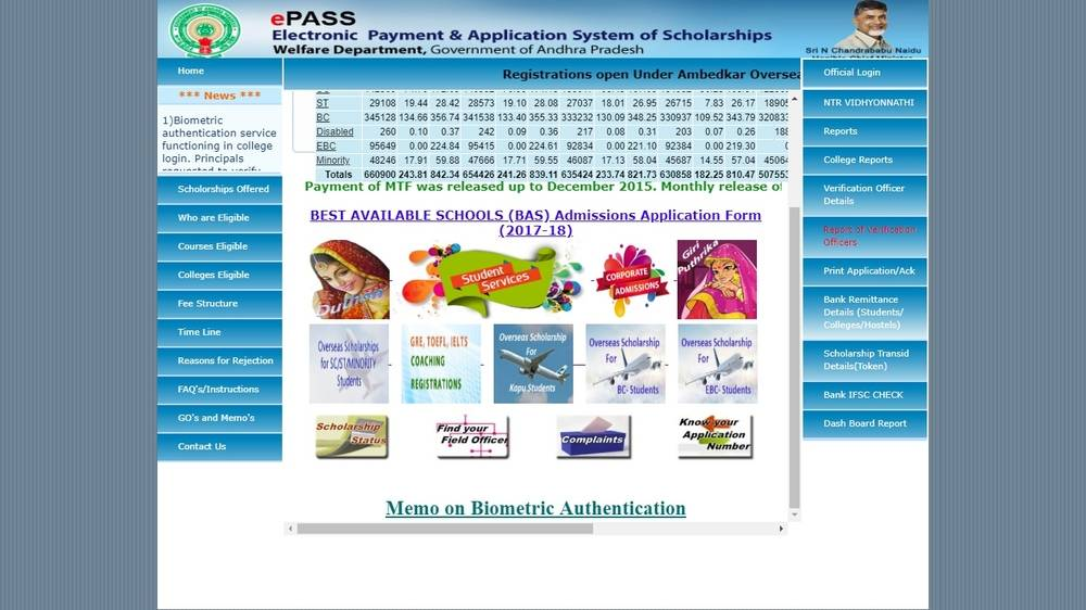 EPASS - Online Scholarship Platform - Andhra Pradesh