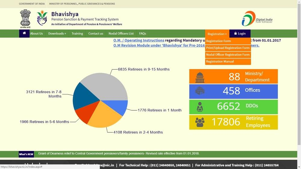 Image 6 Bhavishya