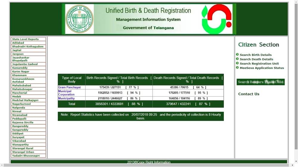Telangana Birth Certificate Eligibility Application Procedure