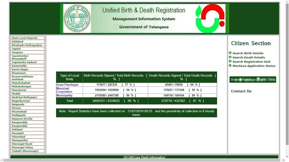 Telangana Death Certificate - Online Application Procedure ...