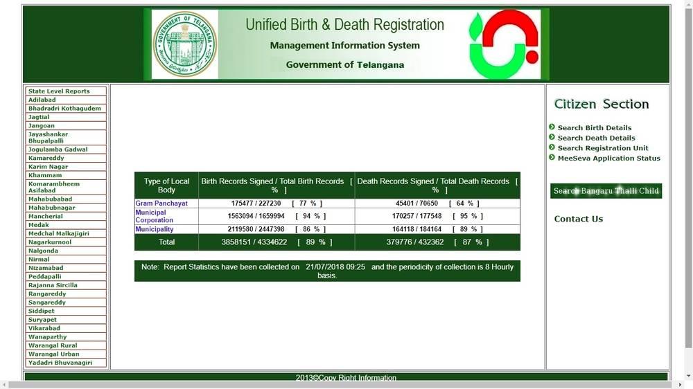 Image-3-Telangana-Death-Certificate