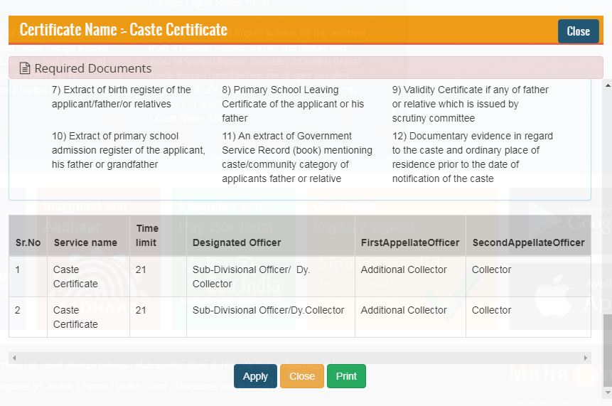 Maharashtra Caste Certificate Eligibility Application Procedure