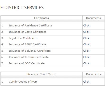 odisha e-District OBC Certificate