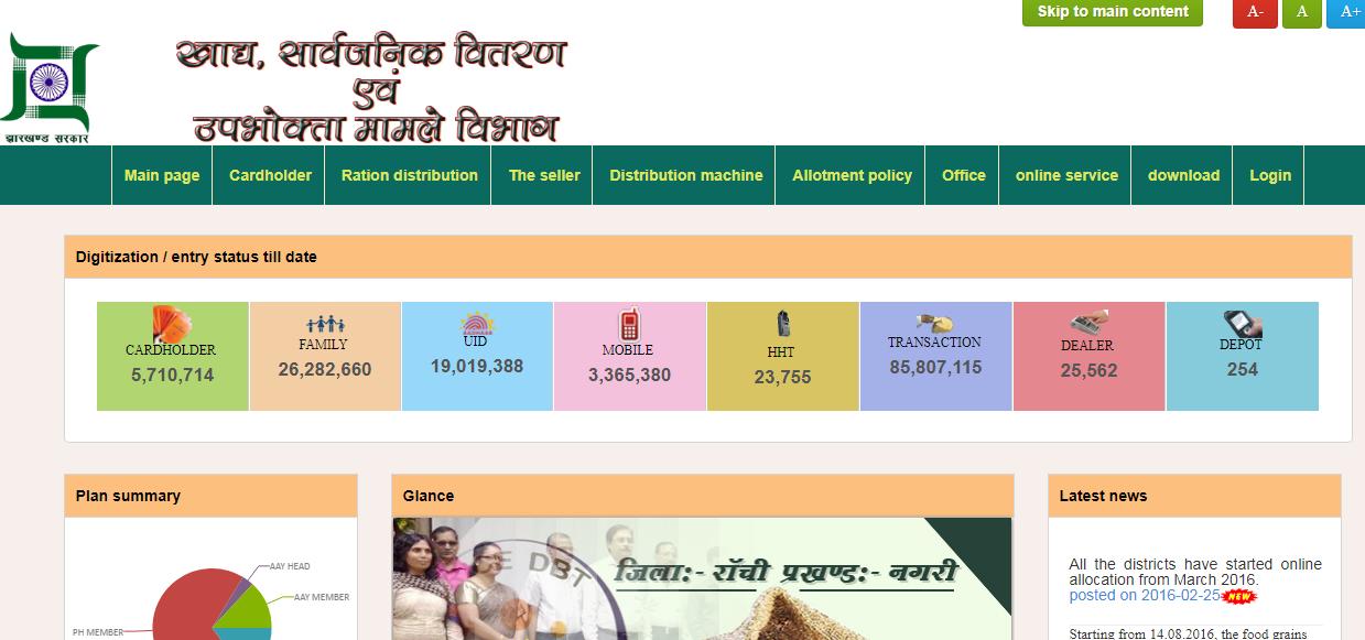 Jharkhand Ration Card - Eligibility & Application - IndiaFilings
