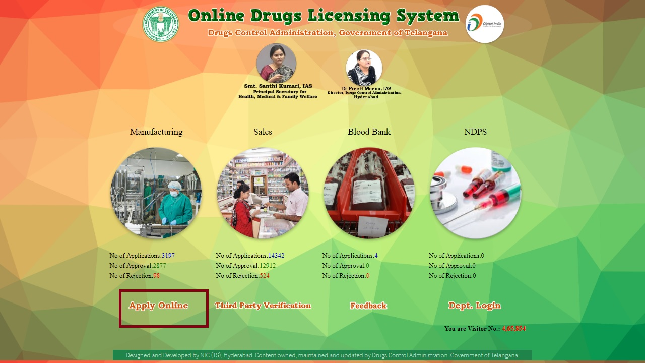 Image 2 Telangana Drug License