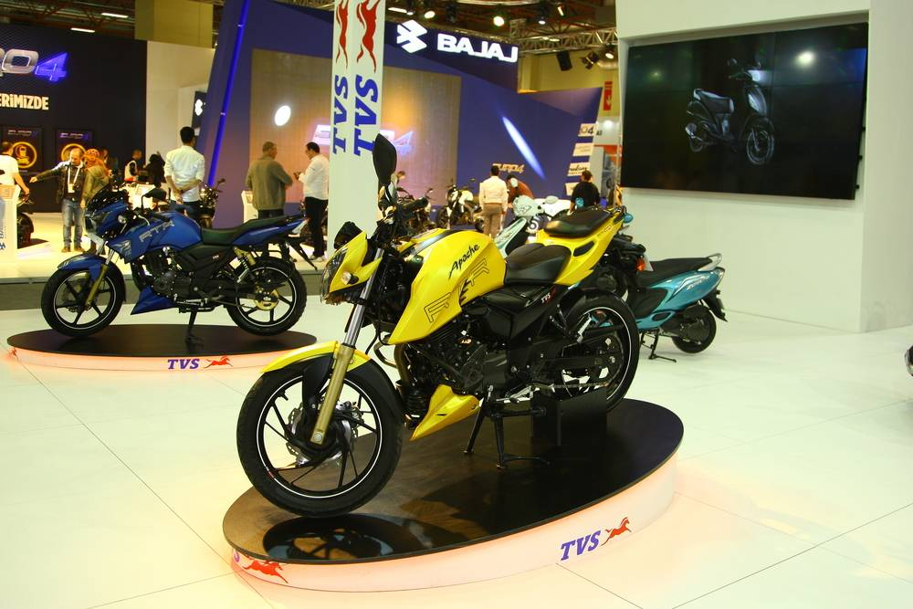 TVS Dealership - Eligibility & Requirements - IndiaFilings