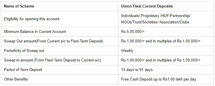 Union Bank of India Current Accounts - UNION FLEXI CURRENT DEPOSITS