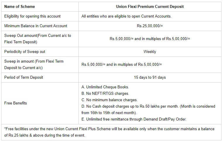 Union Bank of India Current Accounts - UNION FLEXI PREMIUM CURRENT DEPOSITS