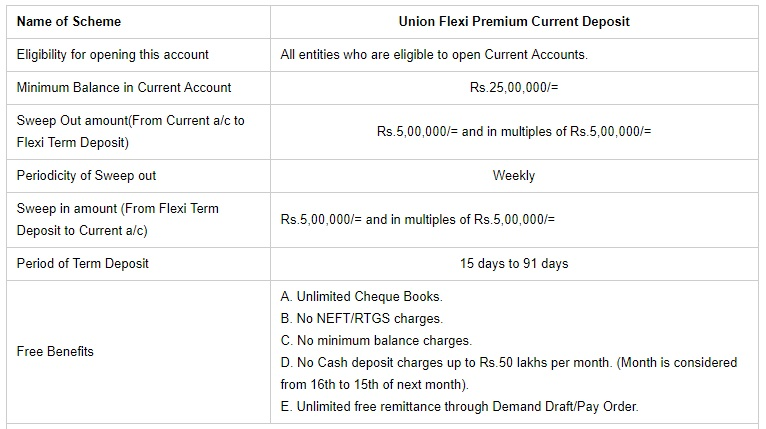 How to open online rd account in union bank of india