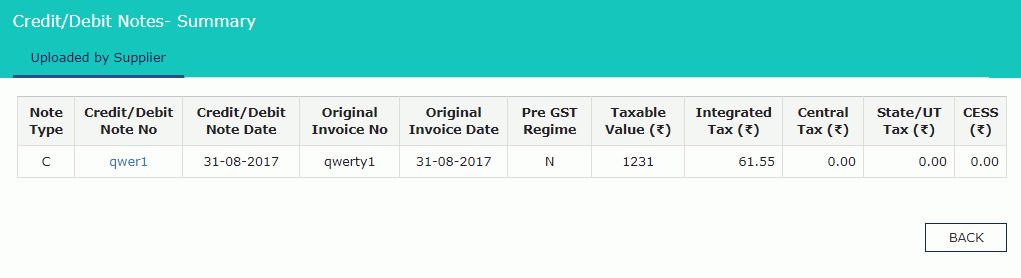 Credit or Debit Notes Number