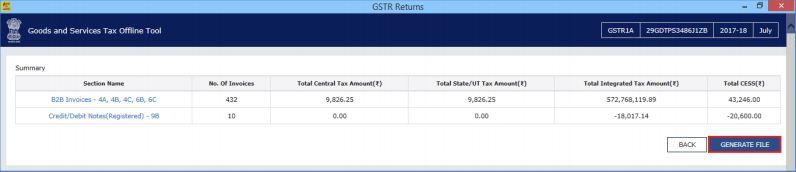 Image 19 Modifying GSTR 1A Return