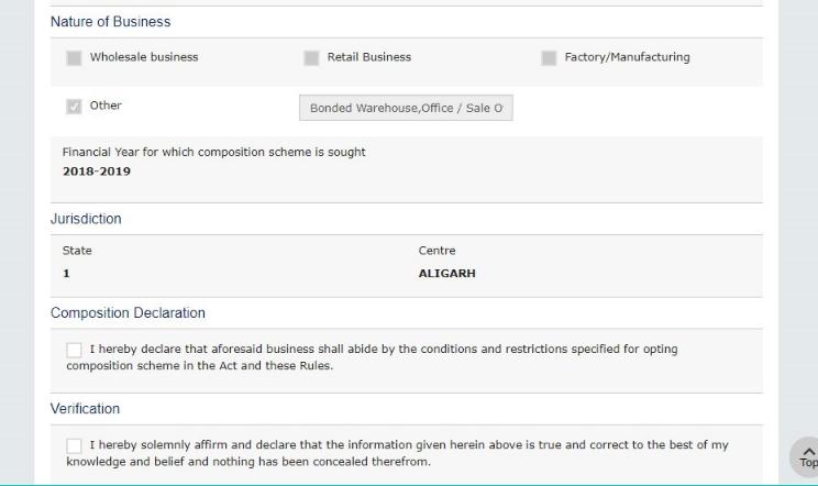GST Composition Scheme - Eligibility & Application Procedure