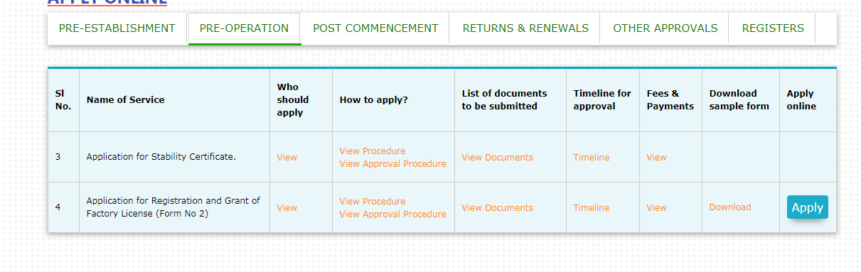 Assam Factory Registration - Image 6