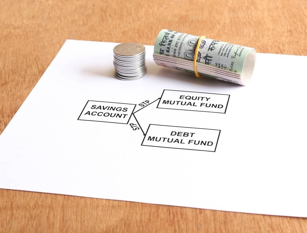 Reliance Mutual Funds