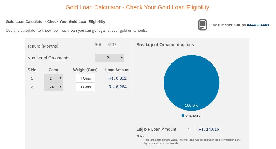 ICICI Gold Loan - Image 1