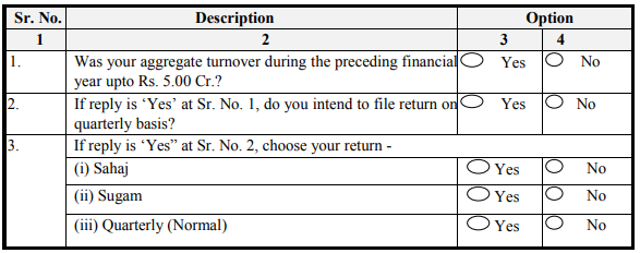 Form GST RET-1 - Profile Updation