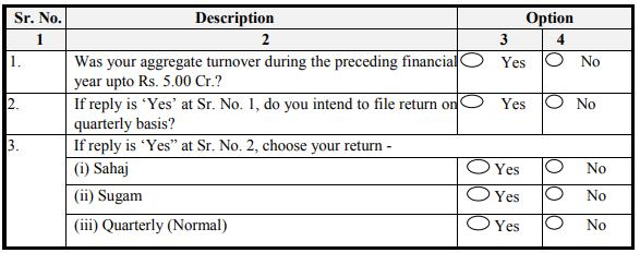 Form GST RET-1 - Profile Updation