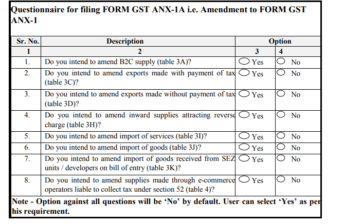 Form GST RET-1 - Form GST ANX-1A