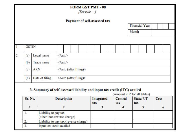 Form GST RET-1 - Form GST PMT -08