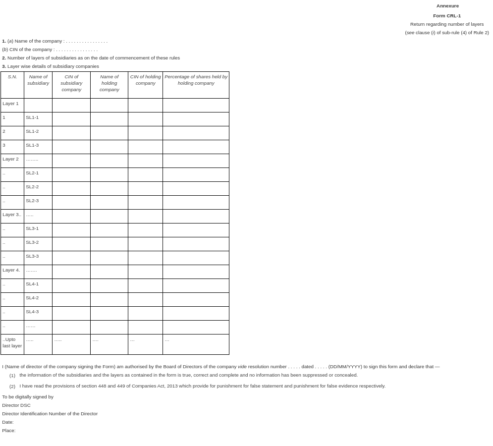 Form-CRL-1-Company-rules-Restriction-on-number- of-layers